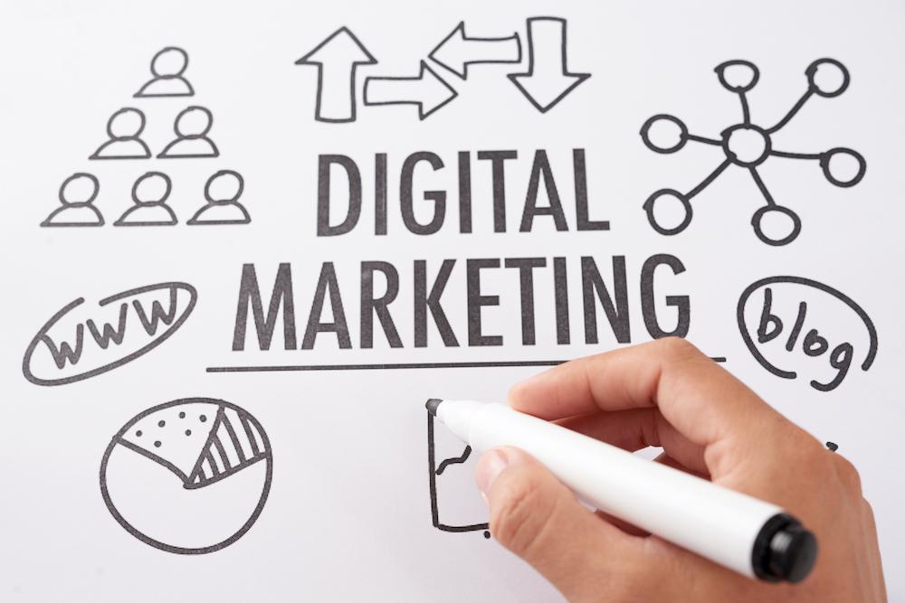 Workshop: Creating a Digital Marketing Strategy19 November 2019Geneva